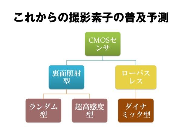 graph_001_docu
