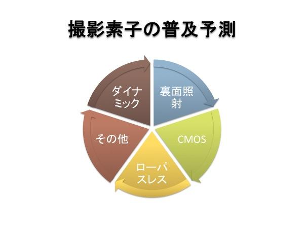 graph_002_docu