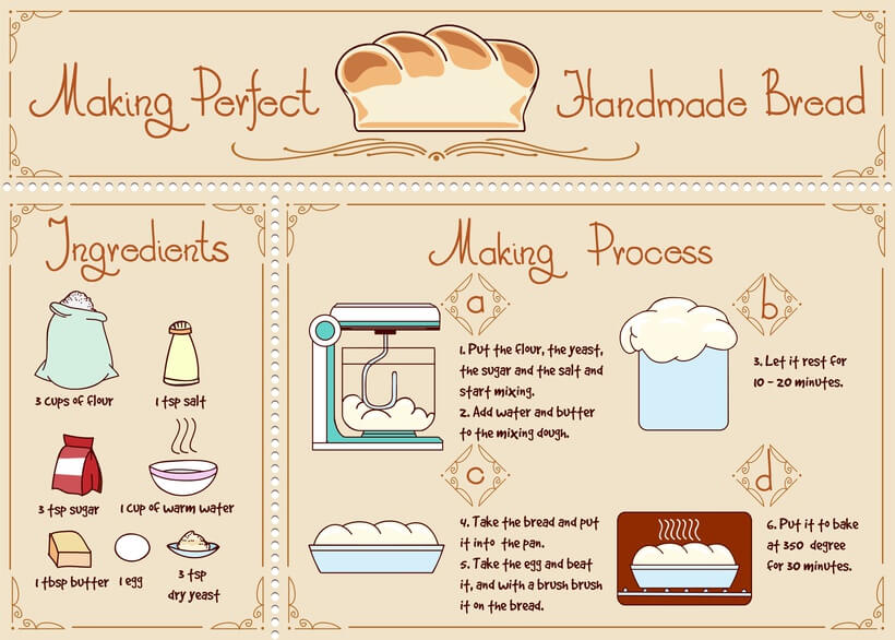 Recipe of homemade bread with ingredients. Hand drawn vector illustration. Bakery and yeast,