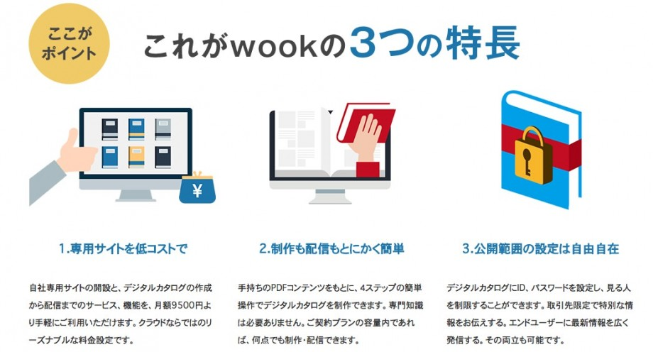 wookpoints